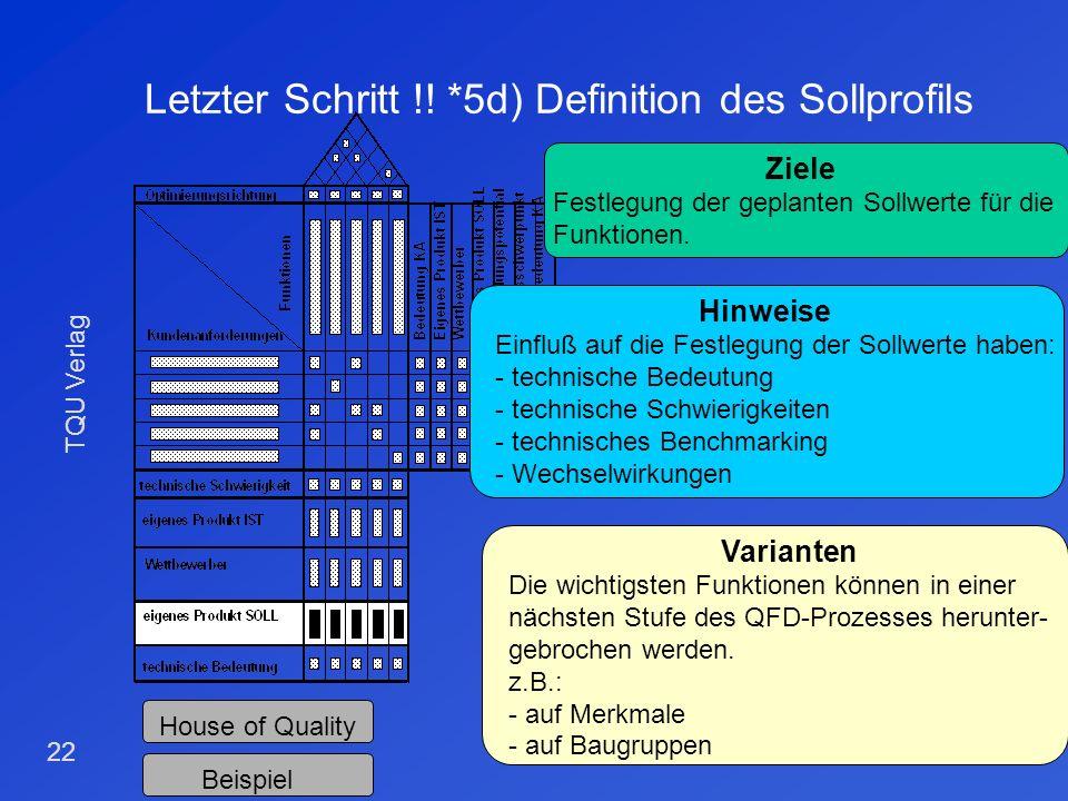 TQU Verlag 21 6b) Ermittlung der Wechselwirkungen House of Quality Beispiel Ziele Ermittlung von zwangsläufigen Wechselwirkungen und Zielkonflikten be