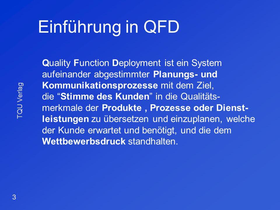 TQU Verlag 2 Quality Function Deployment So entsteht ein House of Quality Autor: Herbert Fahrenschon