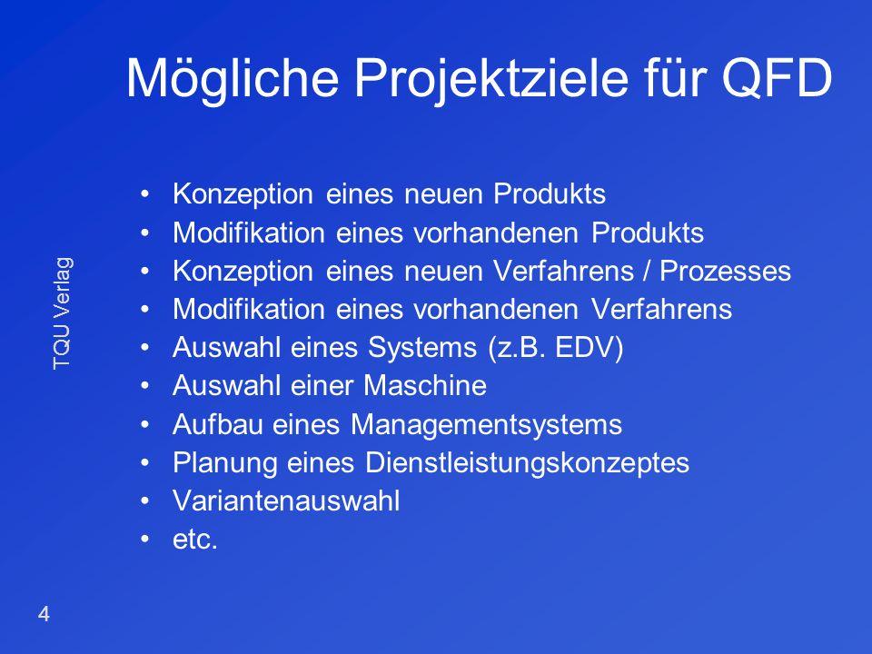 TQU Verlag 3 Einführung in QFD Quality Function Deployment ist ein System aufeinander abgestimmter Planungs- und Kommunikationsprozesse mit dem Ziel,