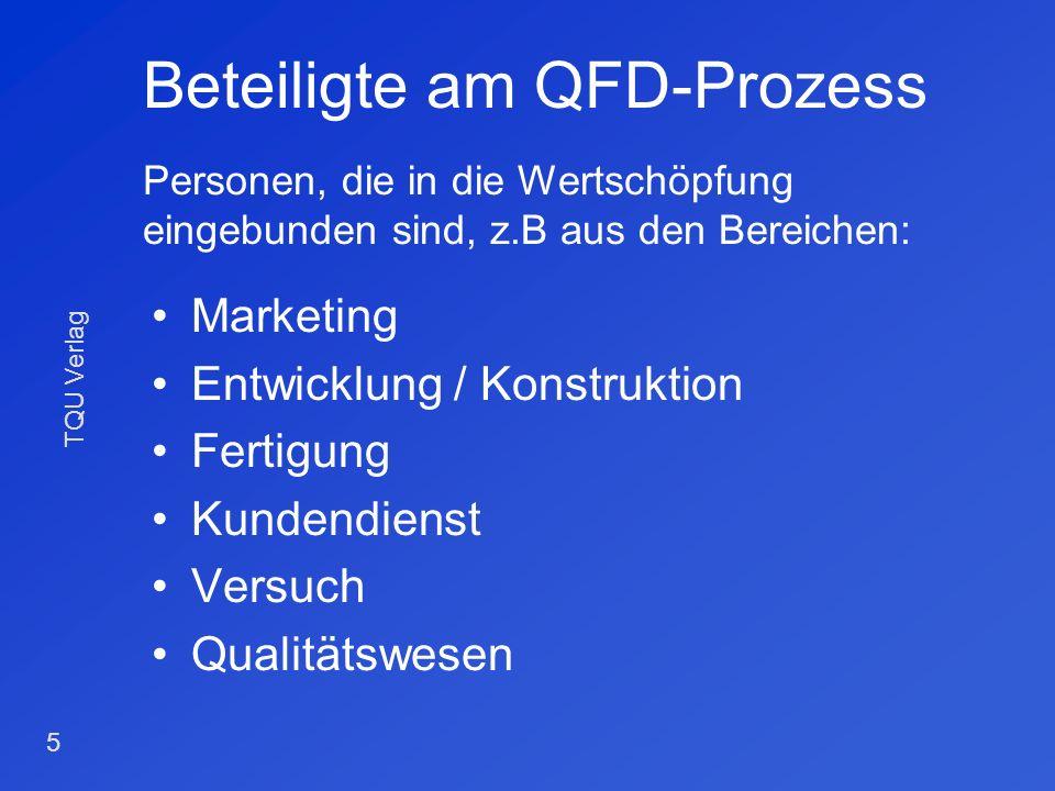 TQU Verlag 4 Mögliche Projektziele für QFD Konzeption eines neuen Produkts Modifikation eines vorhandenen Produkts Konzeption eines neuen Verfahrens /