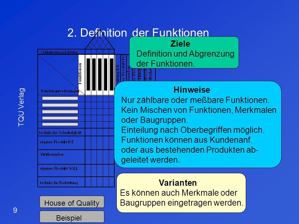 TQU Verlag 8 1. Ermitteln der Kundenanforderungen Ziele Ermitteln, gliedern und verstehen der Kundenanforderungen. Hinweise KA sollten näher beschrieb