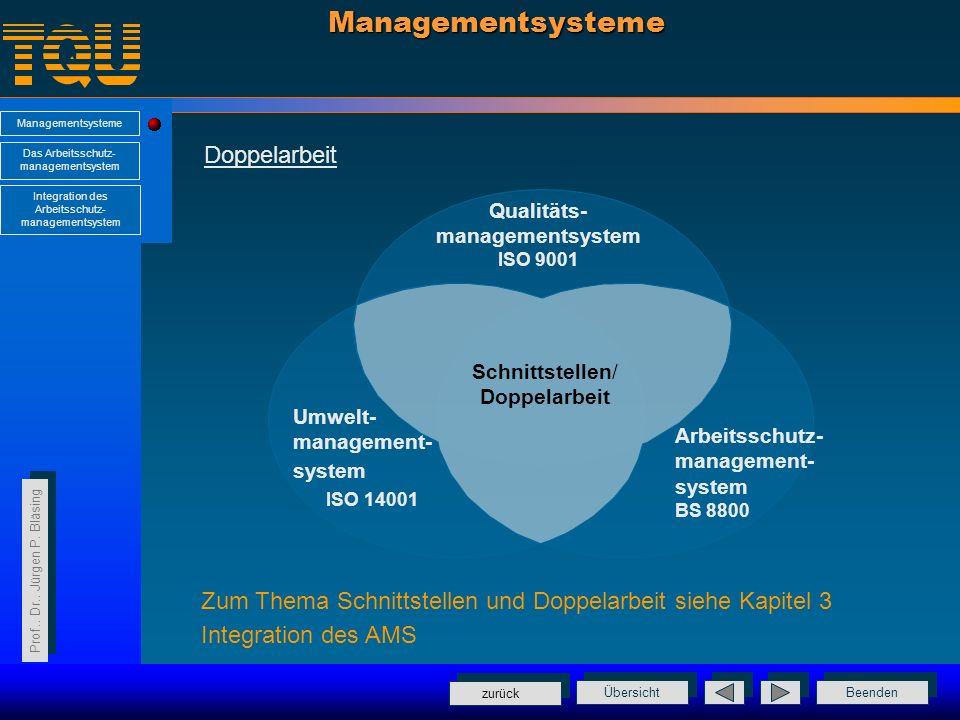 Beenden Übersicht Managementsysteme Das Arbeitsschutz- managementsystem Integration des Arbeitsschutz- managementsystem Prof..