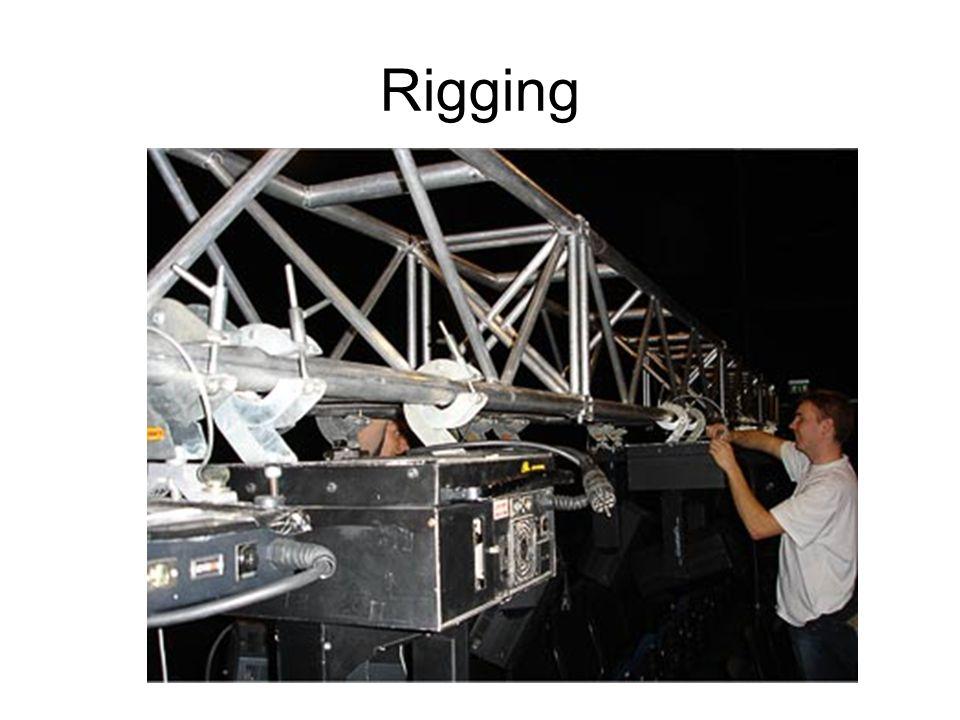 Aufgaben des Rigging Aufbau von Traversen Planen von Lastverteilung Sichern von Traversen und Bars