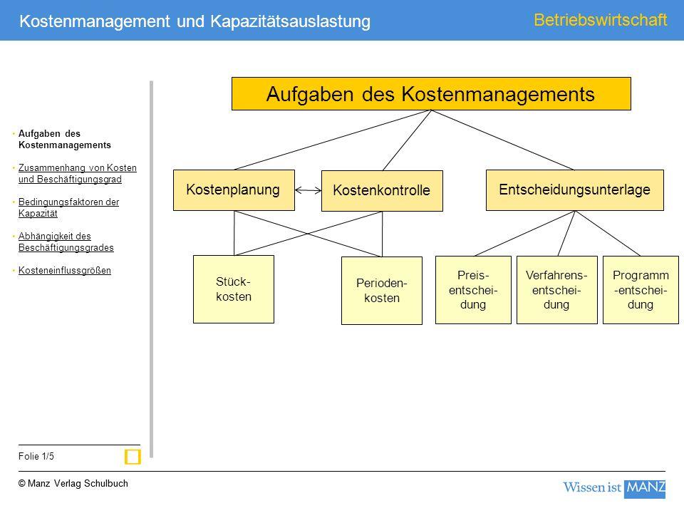 © Manz Verlag Schulbuch Betriebswirtschaft Folie 1/5 Kostenmanagement und Kapazitätsauslastung © Manz Verlag Schulbuch Betriebswirtschaft Aufgaben des