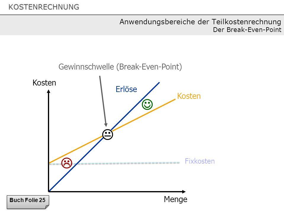 KOSTENRECHNUNG Menge Kosten Gewinnschwelle (Break-Even-Point) Erlöse Anwendungsbereiche der Teilkostenrechnung Der Break-Even-Point Fixkosten Buch Fol