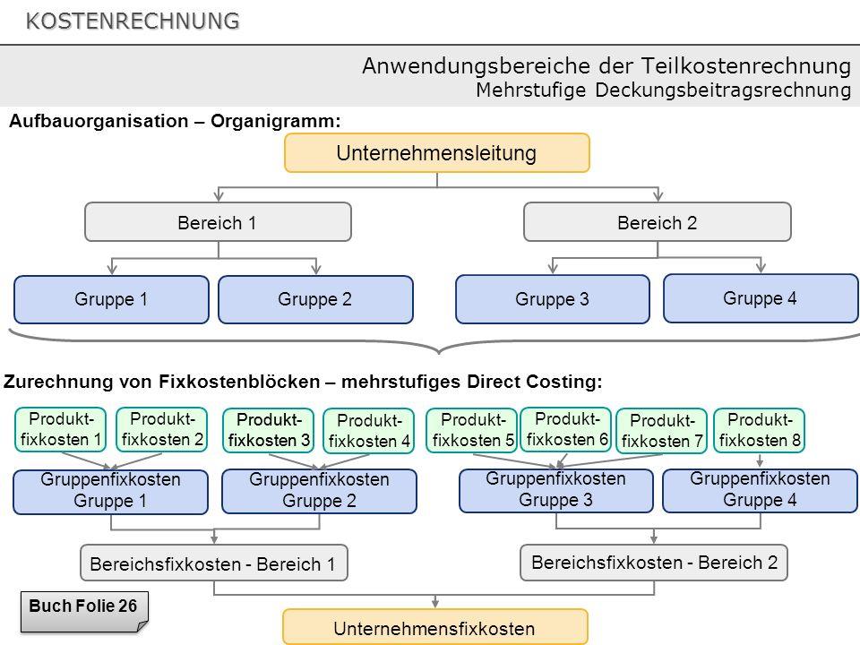 KOSTENRECHNUNG Aufbauorganisation – Organigramm: Zurechnung von Fixkostenblöcken – mehrstufiges Direct Costing: Bereich 2Bereich 1 Unternehmensleitung