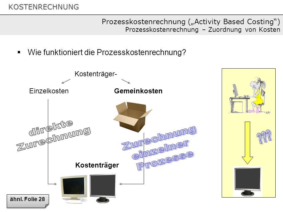 KOSTENRECHNUNG Wie funktioniert die Prozesskostenrechnung? Kostenträger- EinzelkostenGemeinkosten Kostenträger Prozesskostenrechnung (Activity Based C