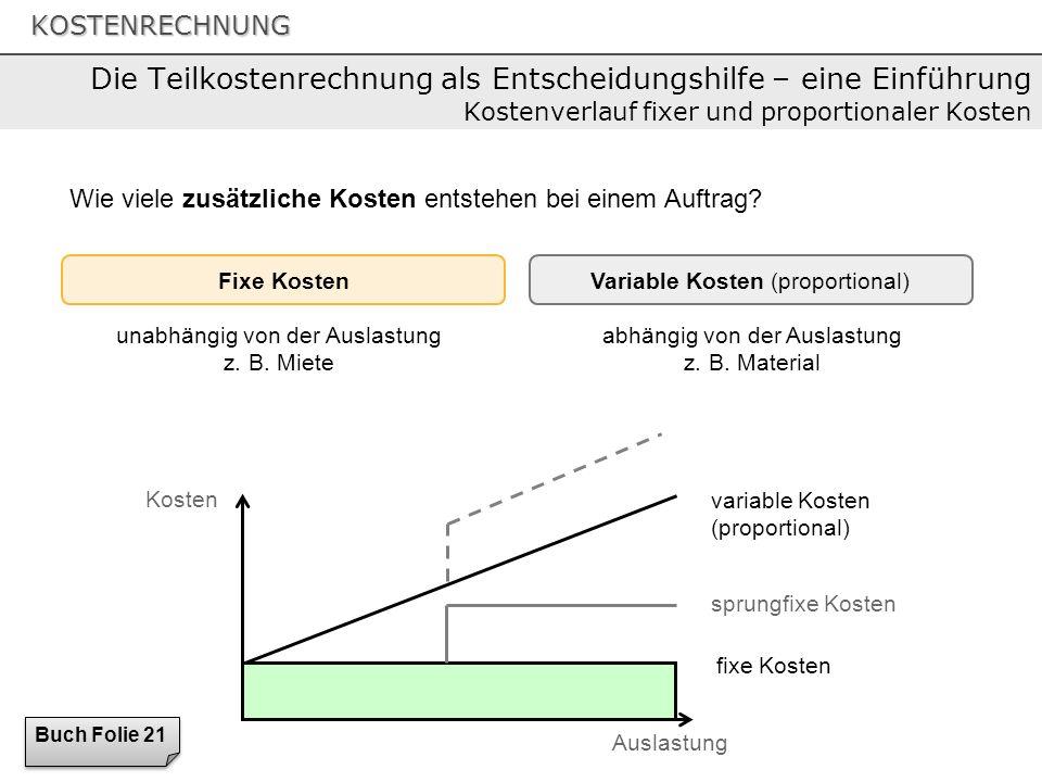 KOSTENRECHNUNG fixe Kosten Kosten Auslastung variable Kosten (proportional) Fixe KostenVariable Kosten (proportional) Wie viele zusätzliche Kosten ent