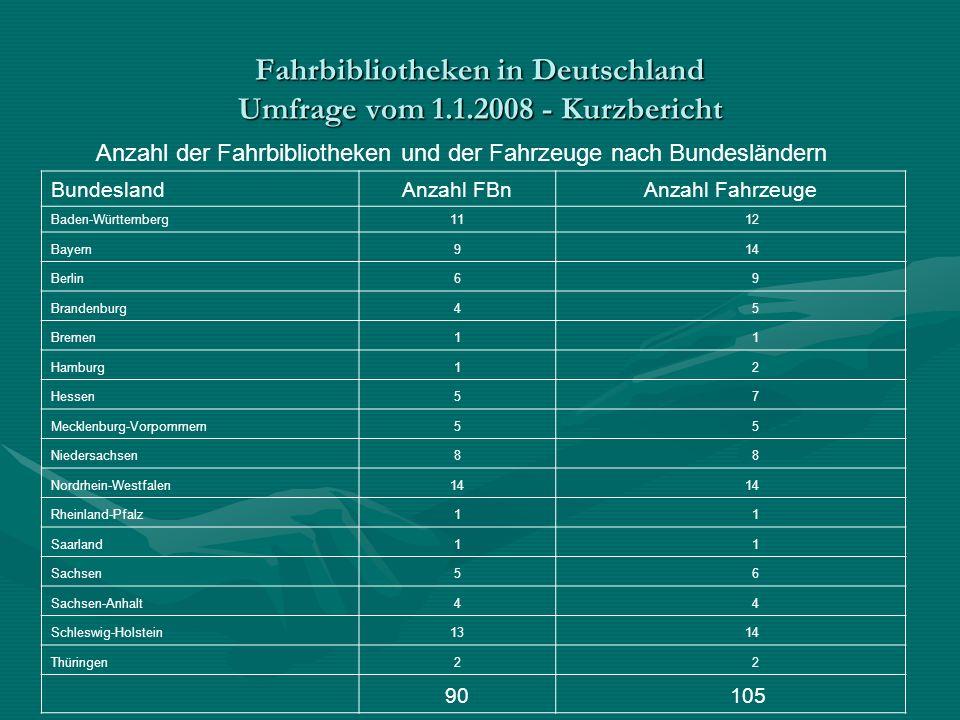 Fahrbibliotheken in Deutschland Umfrage vom 1.1.2008 - Kurzbericht Anzahl der Fahrbibliotheken und der Fahrzeuge nach Bundesländern BundeslandAnzahl F