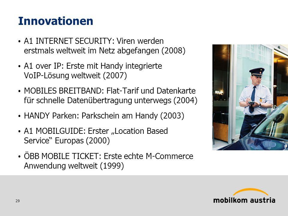 29 Innovationen A1 INTERNET SECURITY: Viren werden erstmals weltweit im Netz abgefangen (2008) A1 over IP: Erste mit Handy integrierte VoIP-Lösung weltweit (2007) MOBILES BREITBAND: Flat-Tarif und Datenkarte für schnelle Datenübertragung unterwegs (2004) HANDY Parken: Parkschein am Handy (2003) A1 MOBILGUIDE: Erster Location Based Service Europas (2000) ÖBB MOBILE TICKET: Erste echte M-Commerce Anwendung weltweit (1999)