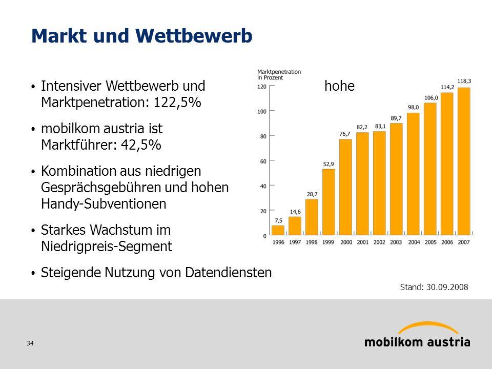 34 Markt und Wettbewerb Stand: 30.09.2008 Intensiver Wettbewerb und hohe Marktpenetration: 122,5% mobilkom austria ist Marktführer: 42,5% Kombination aus niedrigen Gesprächsgebühren und hohen Handy-Subventionen Starkes Wachstum im Niedrigpreis-Segment Steigende Nutzung von Datendiensten