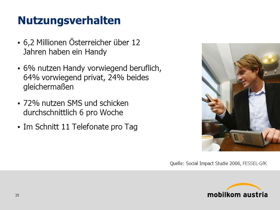 35 Nutzungsverhalten 6,2 Millionen Österreicher über 12 Jahren haben ein Handy 6% nutzen Handy vorwiegend beruflich, 64% vorwiegend privat, 24% beides gleichermaßen 72% nutzen SMS und schicken durchschnittlich 6 pro Woche Im Schnitt 11 Telefonate pro Tag Quelle: Social Impact Studie 2006, FESSEL-GfK