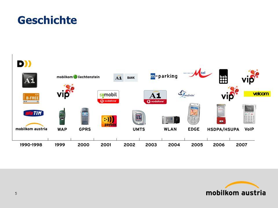 6 Die Werte von mobilkom austria