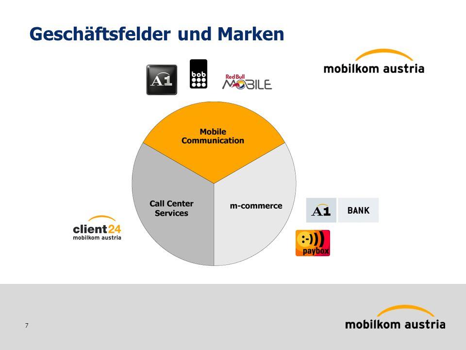 8 30.09.2008 Operative Kennzahlen 4,36 Mio.Kunden 122,5 %Mobilfunk-Penetration 42,5% Marktanteil