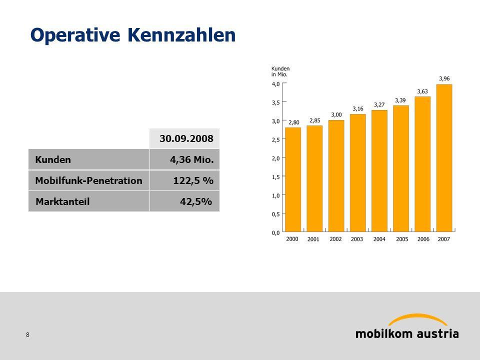 9 Finanzkennzahlen 1.660,2Umsatzerlöse 580,7Bereinigtes EBITDA 329,0Betriebsergebnis 1.726,6 608,1 354,0 GJ 2007 GJ 2006 in Mio.