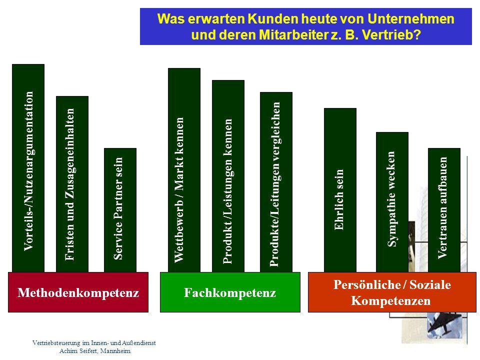 Vertriebsteuerung im Innen- und Außendienst Achim Seifert, Mannheim MethodenkompetenzFachkompetenz Persönliche / Soziale Kompetenzen Vorteils-/Nutzena
