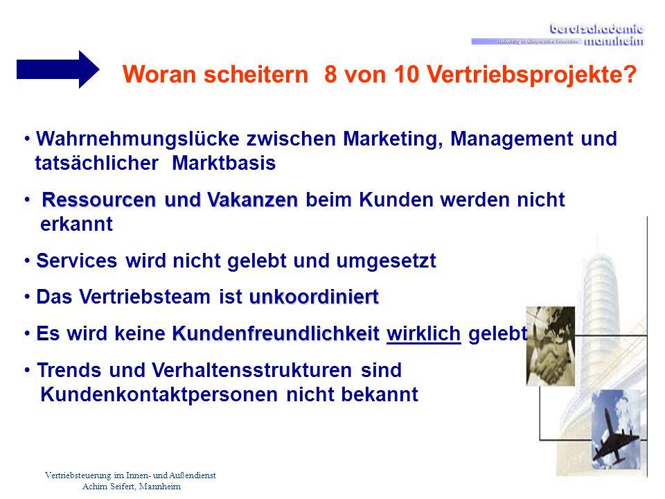 Vertriebsteuerung im Innen- und Außendienst Achim Seifert, Mannheim Woran scheitern 8 von 10 Vertriebsprojekte? Wahrnehmungslücke zwischen Marketing,