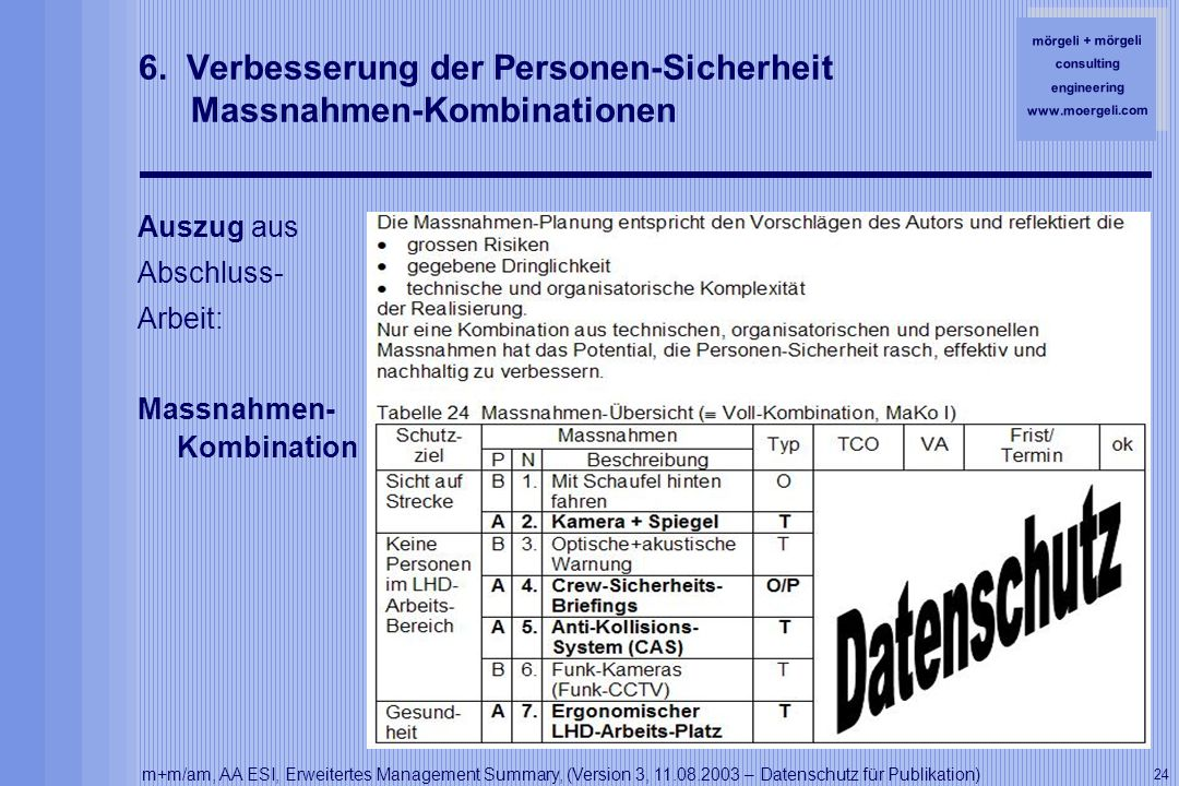 mörgeli + mörgeli consulting engineering www.moergeli.com m+m/am, AA ESI, Erweitertes Management Summary, (Version 3, 11.08.2003 – Datenschutz für Publikation) 24 6.