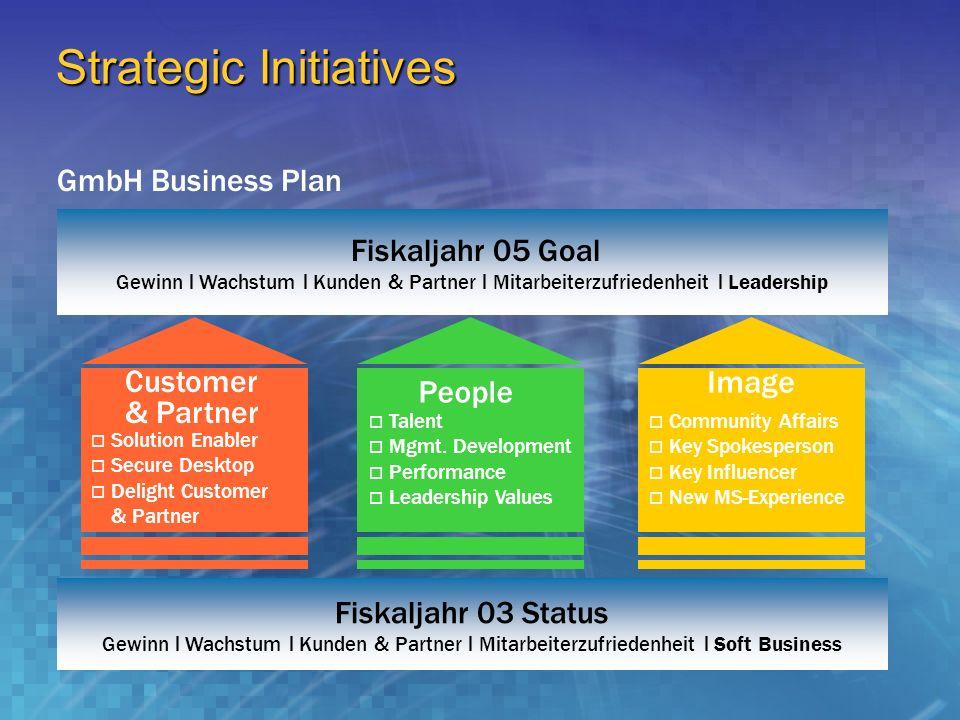 Strategic Initiatives Fiskaljahr 05 Goal Gewinn l Wachstum l Kunden & Partner l Mitarbeiterzufriedenheit l Leadership Fiskaljahr 03 Status Gewinn l Wa