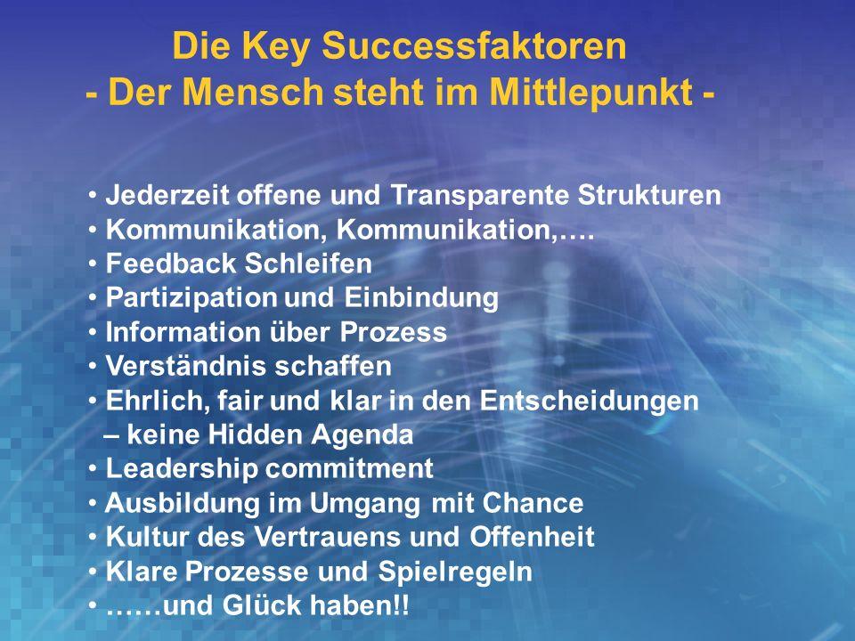 Die Key Successfaktoren - Der Mensch steht im Mittlepunkt - Jederzeit offene und Transparente Strukturen Kommunikation, Kommunikation,…. Feedback Schl
