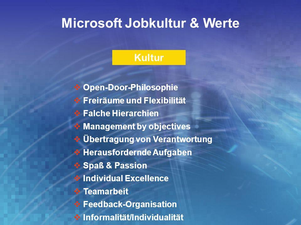 Open-Door-Philosophie Freiräume und Flexibilität Falche Hierarchien Management by objectives Übertragung von Verantwortung Herausfordernde Aufgaben Sp
