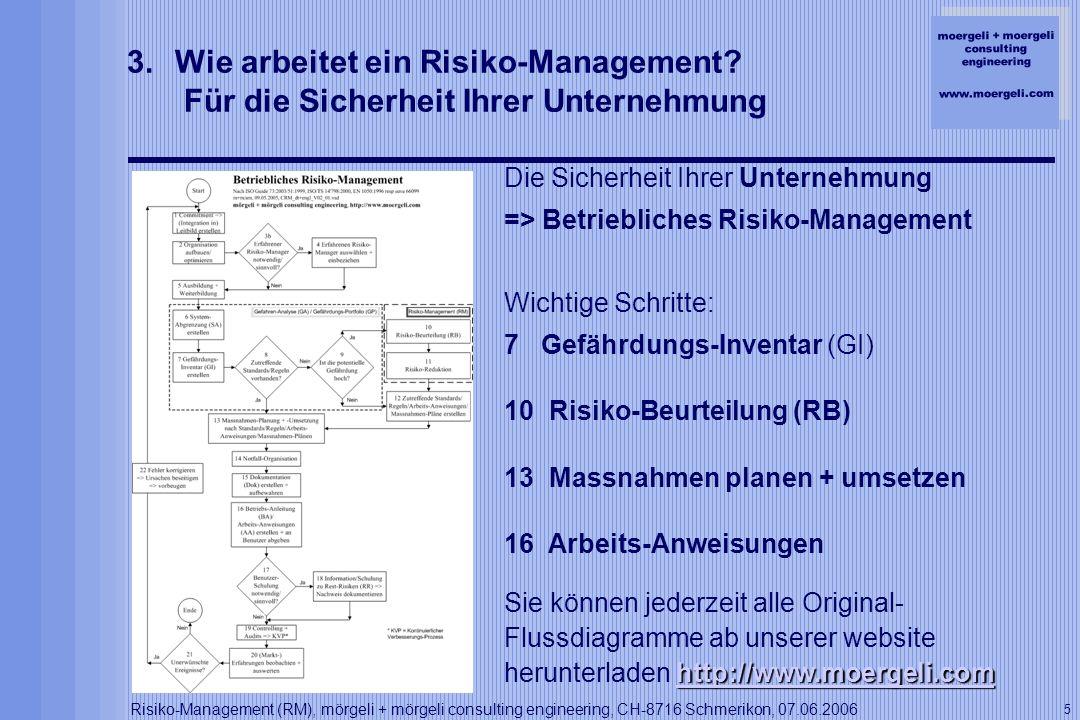 moergeli + moergeli consulting engineering www.moergeli.com Risiko-Management (RM), mörgeli + mörgeli consulting engineering, CH-8716 Schmerikon, 07.06.2006 6 3.Wie arbeitet ein Risiko-Management.