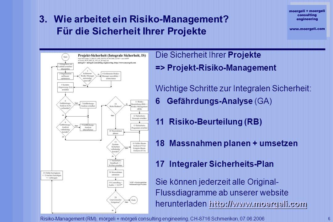 moergeli + moergeli consulting engineering www.moergeli.com Risiko-Management (RM), mörgeli + mörgeli consulting engineering, CH-8716 Schmerikon, 07.06.2006 7 3.Wie arbeitet ein Risiko-Management.