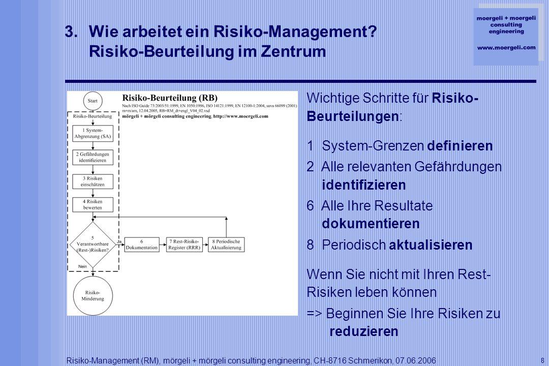 moergeli + moergeli consulting engineering www.moergeli.com Risiko-Management (RM), mörgeli + mörgeli consulting engineering, CH-8716 Schmerikon, 07.06.2006 19 Risiko-Management (RM) ist keine höhere Mathematik und keine Hexerei.