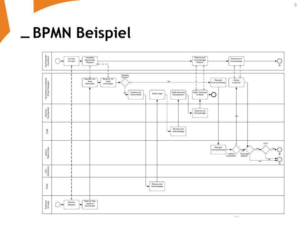 _ 5 BPMN Beispiel