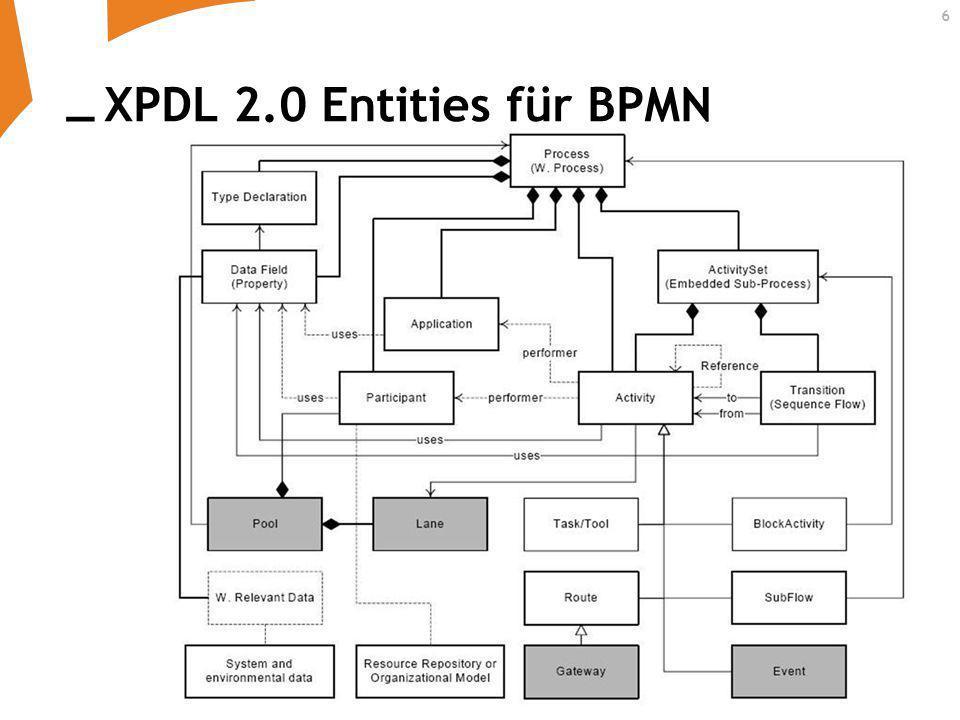 _ 6 XPDL 2.0 Entities für BPMN
