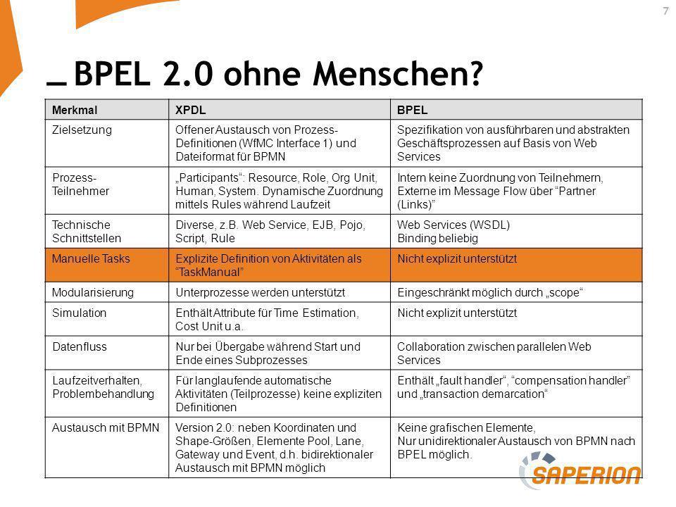_ 7 BPEL 2.0 ohne Menschen? MerkmalXPDLBPEL ZielsetzungOffener Austausch von Prozess- Definitionen (WfMC Interface 1) und Dateiformat für BPMN Spezifi