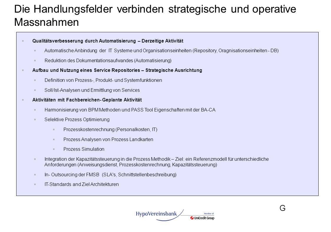 G Die Handlungsfelder verbinden strategische und operative Massnahmen Qualitätsverbesserung durch Automatisierung – Derzeitige Aktivität Automatische