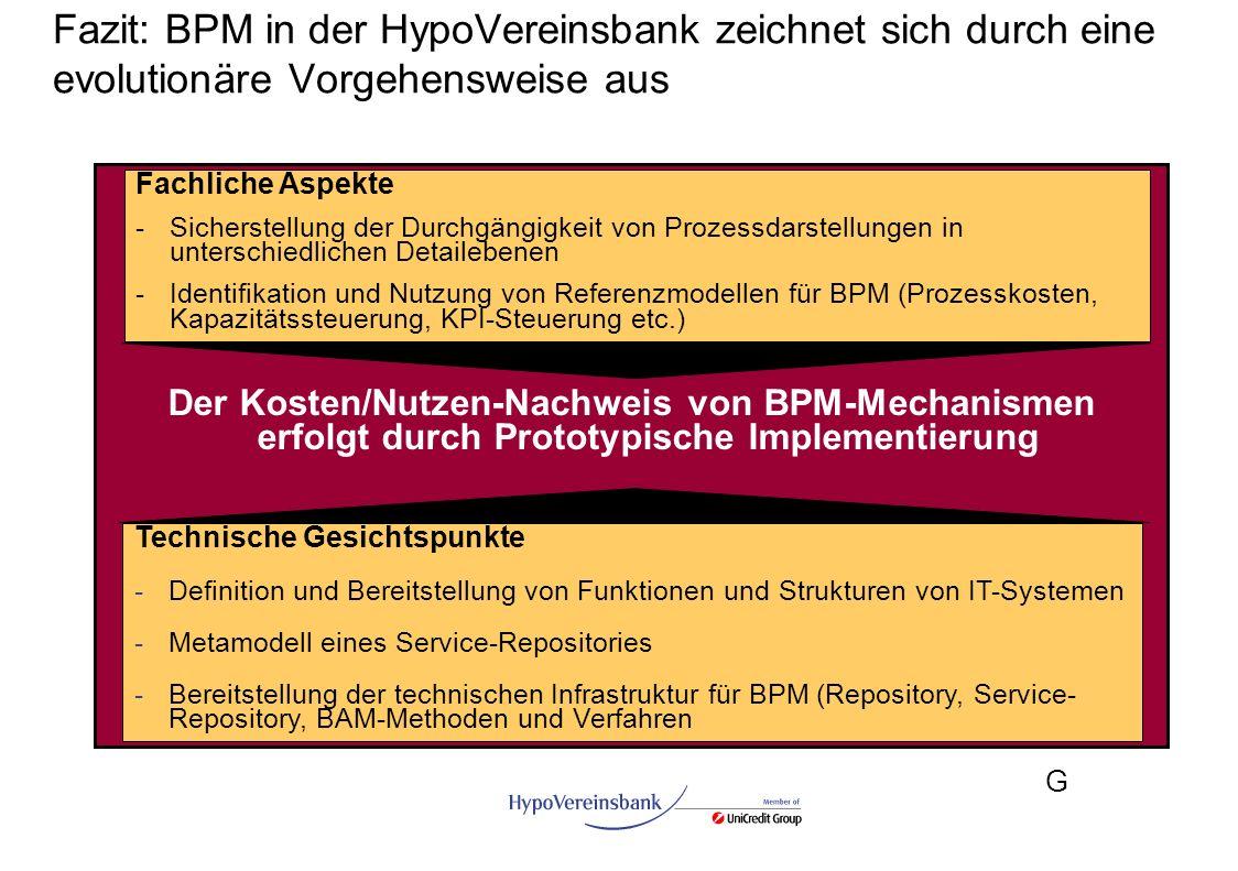 G Fazit: BPM in der HypoVereinsbank zeichnet sich durch eine evolutionäre Vorgehensweise aus Der Kosten/Nutzen-Nachweis von BPM-Mechanismen erfolgt du