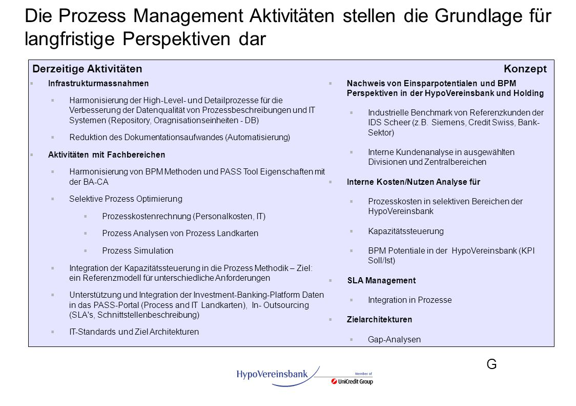 G PASS - Methoden und Schnittstellen fassen zentrale Informationen in einem Portal zusammen Methology, Documentation, Publishing via Intranet PASS - Processes Architecture Structures and Standards New Identity Management (Access control, roles, functions) Documentation of Basel II relevant Data (OpRisk, MAK) IT-Portfoliomanagement Instruction Management (WAVE) Provision of Standards for Projects and Software Development Domains and IT-Landscapes Documentation, Valuation, Optimization Legal cost calculation Control of capacities Cost calculation of average units SLA - management ZAD Documentation and Provision of Processes at Level 5 RolesIT-Systeme Processes 4.
