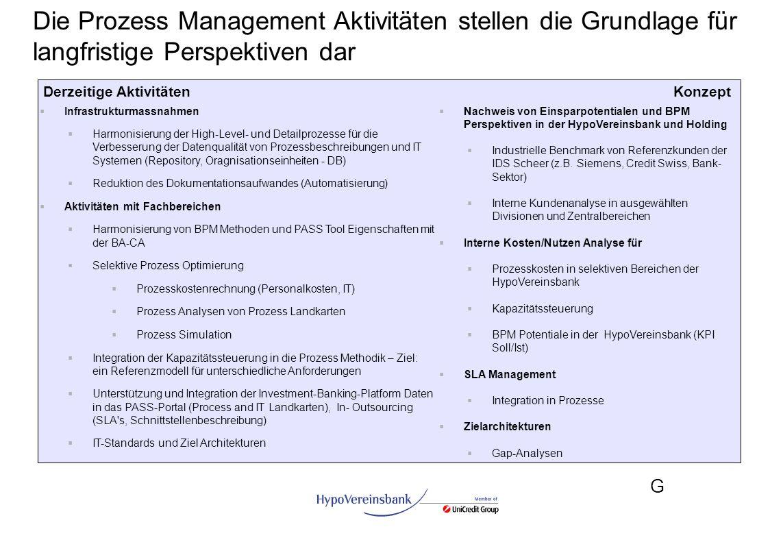 G Die Prozess Management Aktivitäten stellen die Grundlage für langfristige Perspektiven dar Derzeitige Aktivitäten Konzept Nachweis von Einsparpotent