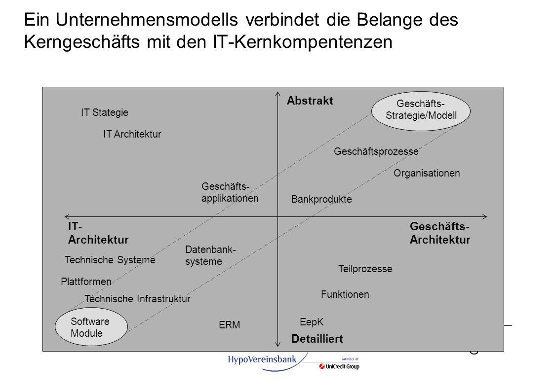 G Ein Unternehmensmodells verbindet die Belange des Kerngeschäfts mit den IT-Kernkompentenzen Geschäfts- Strategie/Modell Geschäfts- Architektur Detai