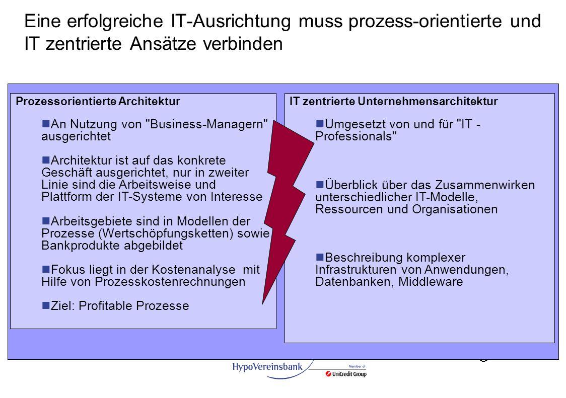 G Eine erfolgreiche IT-Ausrichtung muss prozess-orientierte und IT zentrierte Ansätze verbinden Prozessorientierte Architektur An Nutzung von