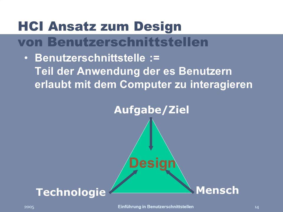 2005Einführung in Benutzerschnittstellen14 HCI Ansatz zum Design von Benutzerschnittstellen Benutzerschnittstelle := Teil der Anwendung der es Benutze