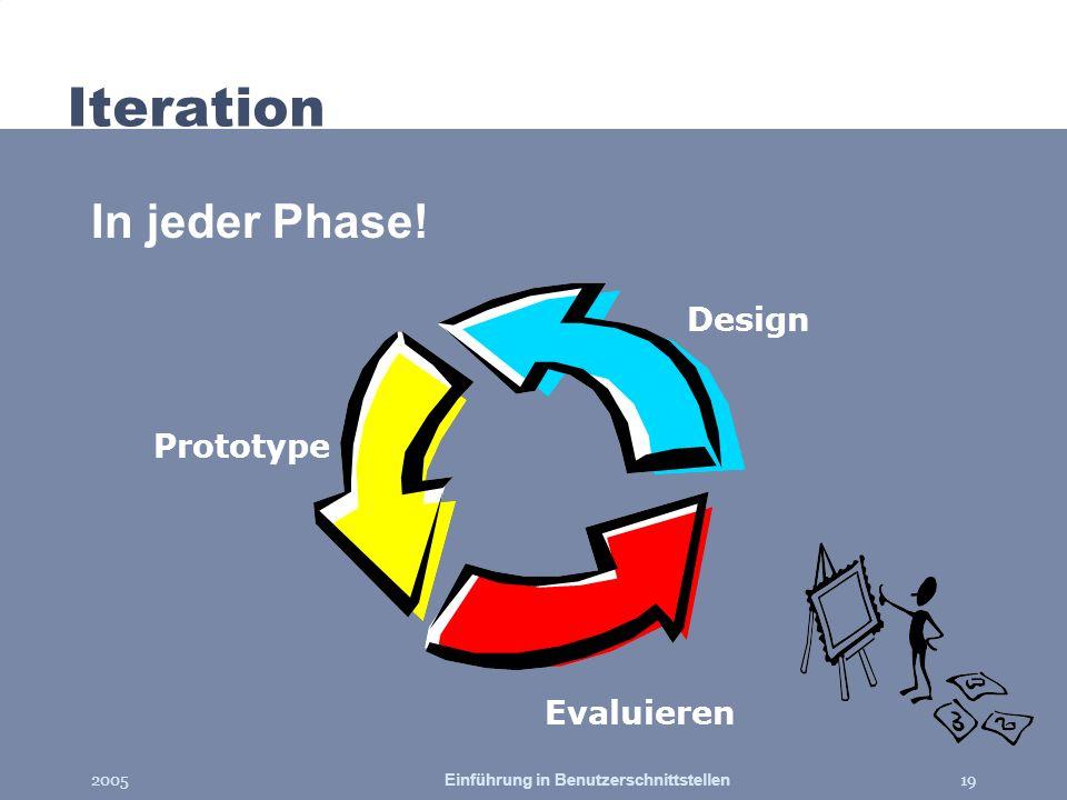 2005Einführung in Benutzerschnittstellen19 Iteration Design Prototype Evaluieren In jeder Phase!
