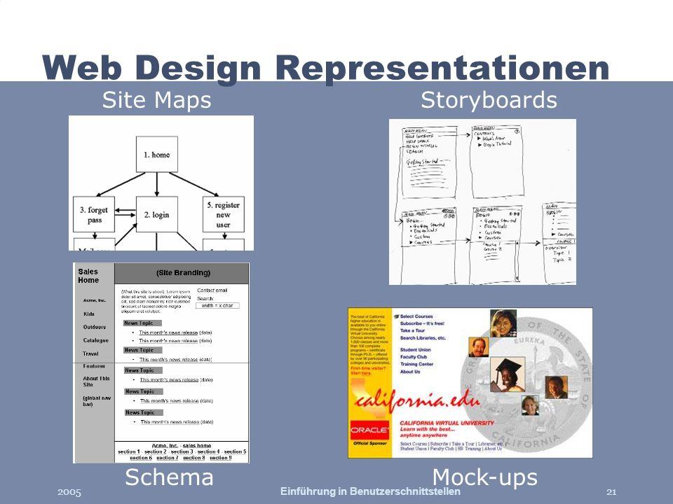 2005Einführung in Benutzerschnittstellen21 Web Design Representationen Site MapsStoryboards SchemaMock-ups