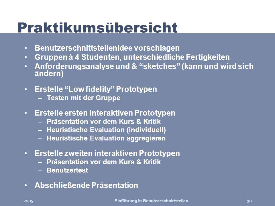 2005Einführung in Benutzerschnittstellen30 Praktikumsübersicht Benutzerschnittstellenidee vorschlagen Gruppen à 4 Studenten, unterschiedliche Fertigke