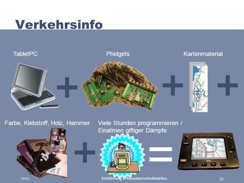 2005Einführung in Benutzerschnittstellen33 Verkehrsinfo TabletPCPhidgetsKartenmaterial Viele Stunden programmieren / Einatmen giftiger Dämpfe Farbe, K