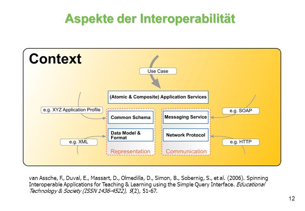 12 Aspekte der Interoperabilität van Assche, F., Duval, E., Massart, D., Olmedilla, D., Simon, B., Sobernig, S., et al.