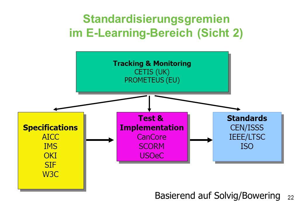 22 Tracking & Monitoring CETIS (UK) PROMETEUS (EU) Tracking & Monitoring CETIS (UK) PROMETEUS (EU) Specifications AICC IMS OKI SIF W3C Specifications AICC IMS OKI SIF W3C Test & Implementation CanCore SCORM USOeC Test & Implementation CanCore SCORM USOeC Standards CEN/ISSS IEEE/LTSC ISO Standards CEN/ISSS IEEE/LTSC ISO Standardisierungsgremien im E-Learning-Bereich (Sicht 2) Basierend auf Solvig/Bowering