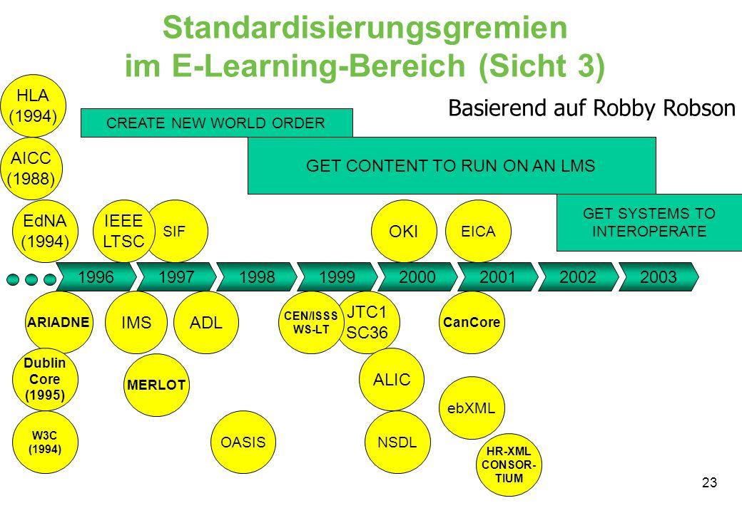 23 SIF Standardisierungsgremien im E-Learning-Bereich (Sicht 3) 19961997199819992000200120022003 ARIADNE AICC (1988) ADLIMS IEEE LTSC JTC1 SC36 EdNA (1994) ALIC OKI OASIS CREATE NEW WORLD ORDER GET CONTENT TO RUN ON AN LMS GET SYSTEMS TO INTEROPERATE CEN/ISSS WS-LT W3C (1994) ebXML EICA HR-XML CONSOR- TIUM CanCore Dublin Core (1995) HLA (1994) MERLOT NSDL Basierend auf Robby Robson