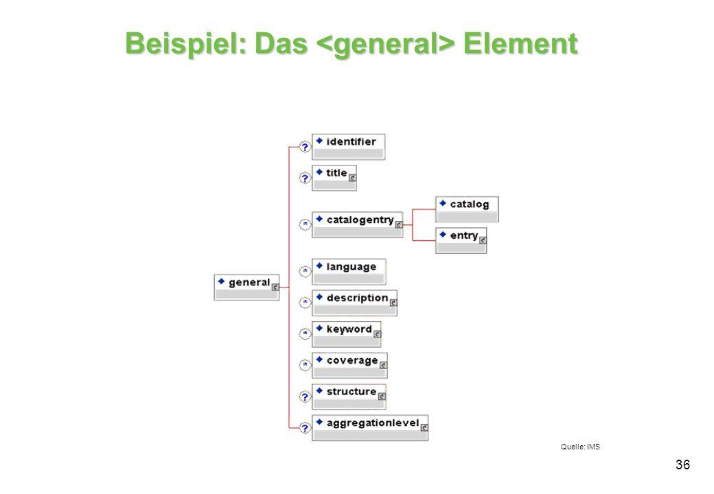 36 Beispiel: Das Element Quelle: IMS