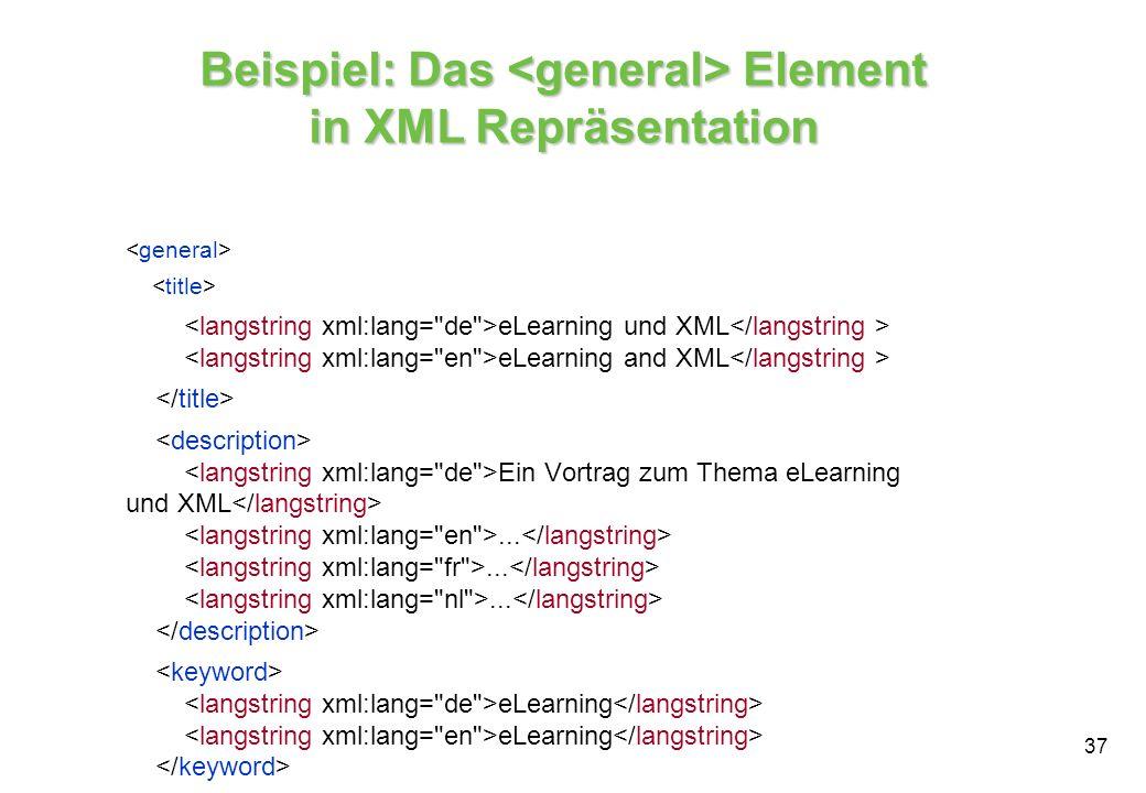 37 Beispiel: Das Element in XML Repräsentation eLearning und XML eLearning and XML Ein Vortrag zum Thema eLearning und XML.........