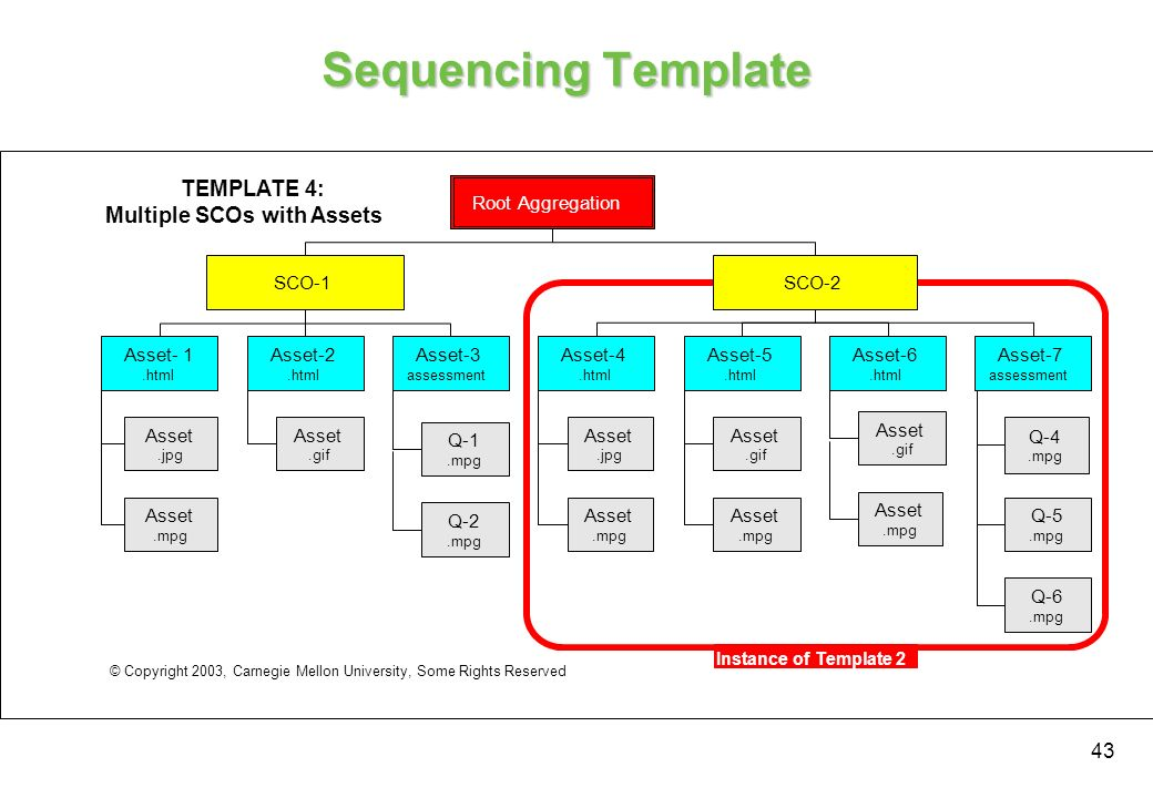 43 Sequencing Template Root Aggregation Asset-5.html Asset-6.html Asset-4.html Asset-7 assessment Asset.jpg Asset.mpg Asset.gif Asset.mpg Asset.gif As