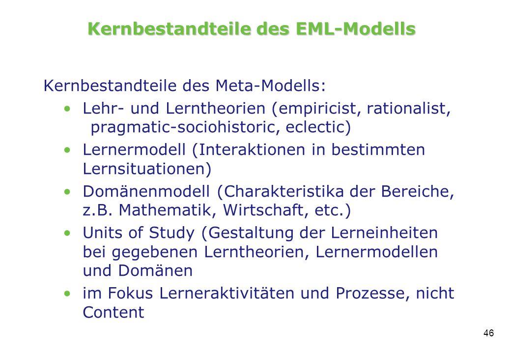 46 Kernbestandteile des EML-Modells Kernbestandteile des Meta-Modells: Lehr- und Lerntheorien (empiricist, rationalist, pragmatic-sociohistoric, eclectic) Lernermodell (Interaktionen in bestimmten Lernsituationen) Domänenmodell (Charakteristika der Bereiche, z.B.
