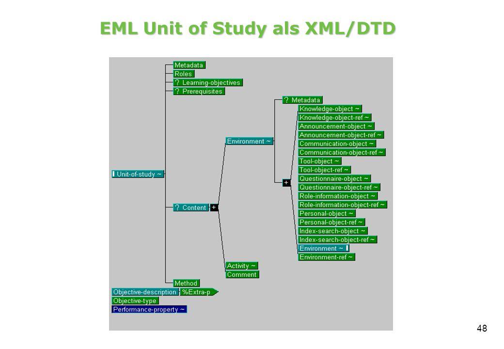48 EML Unit of Study als XML/DTD